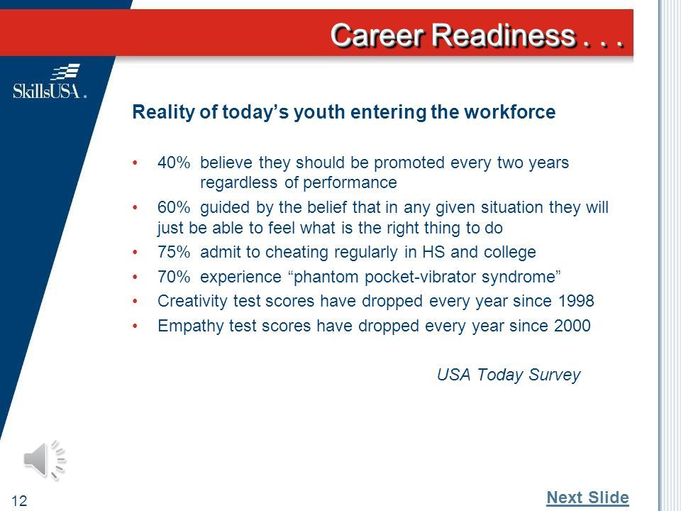 Career Readiness... 11 Percent of Four Year Graduates lacking… Verbal Communication.............