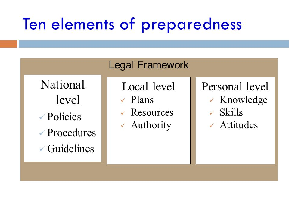 Legal Framework Ten elements of preparedness National level Policies Procedures Guidelines Local level Plans Resources Authority Personal level Knowledge Skills Attitudes