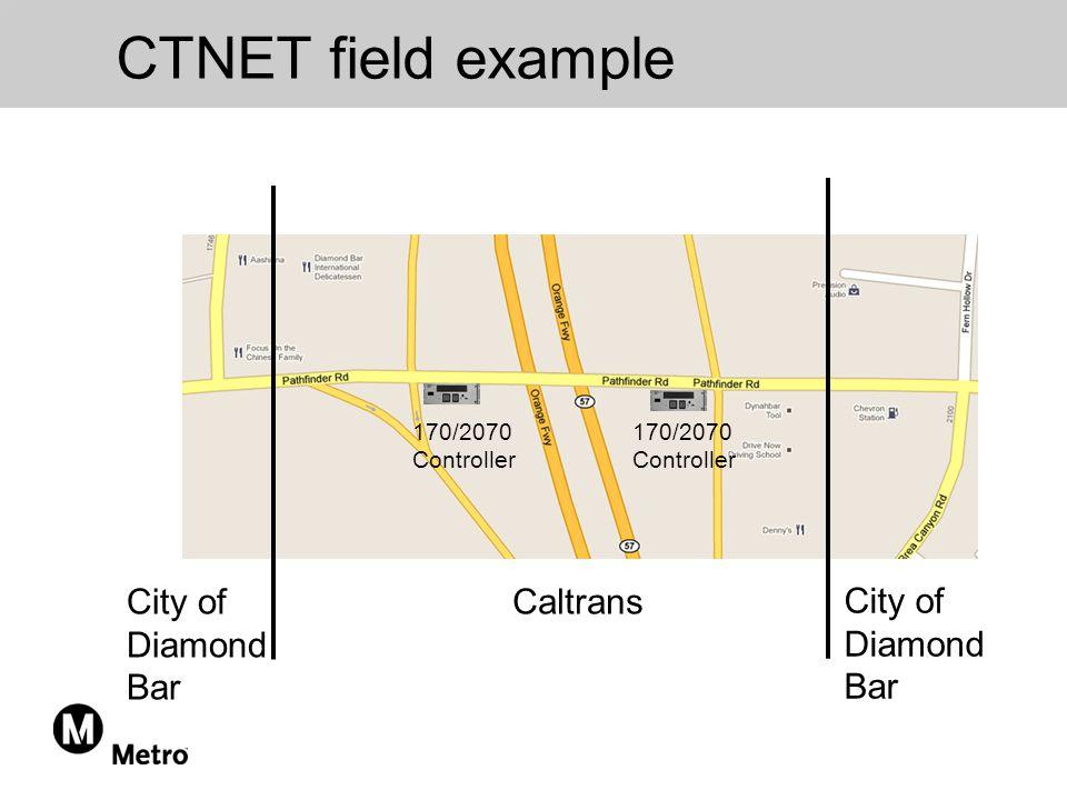 CTNET field example CaltransCity of Diamond Bar City of Diamond Bar 170/2070 Controller 170/2070 Controller