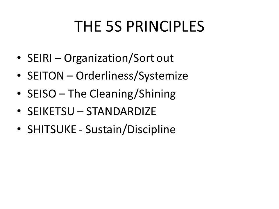 THE 5S PRINCIPLES SEIRI – Organization/Sort out SEITON – Orderliness/Systemize SEISO – The Cleaning/Shining SEIKETSU – STANDARDIZE SHITSUKE - Sustain/Discipline