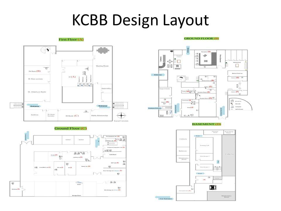 KCBB Design Layout