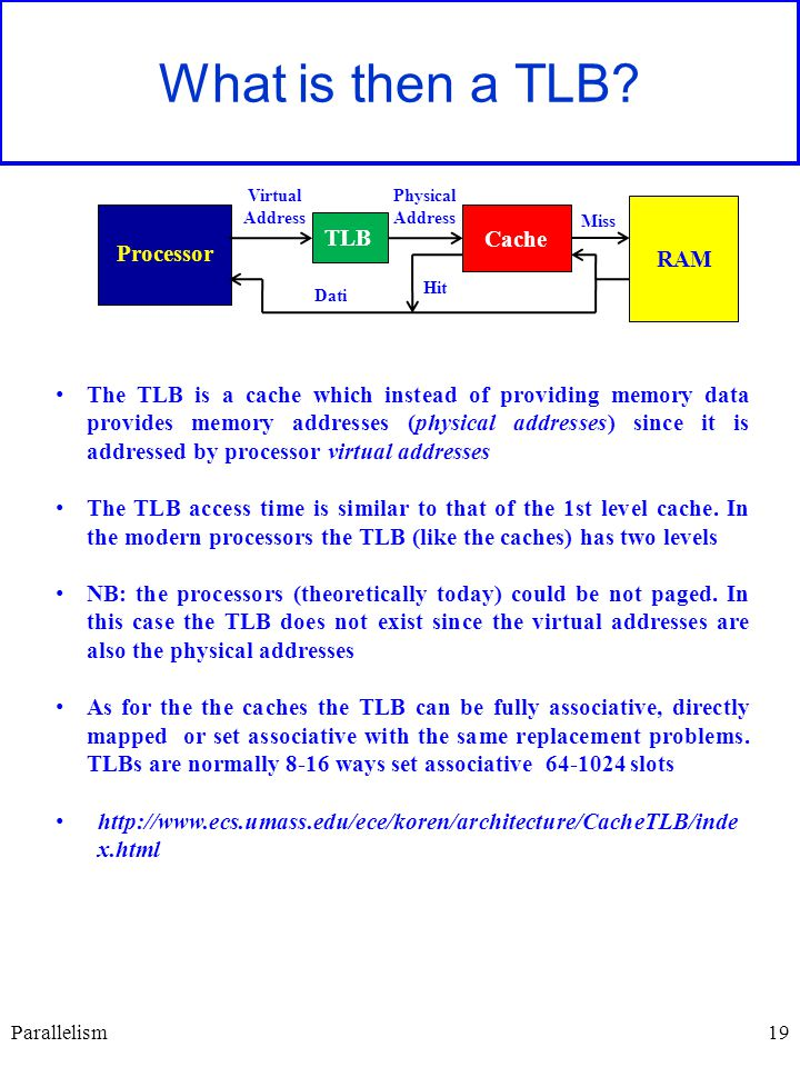 What is then a TLB.