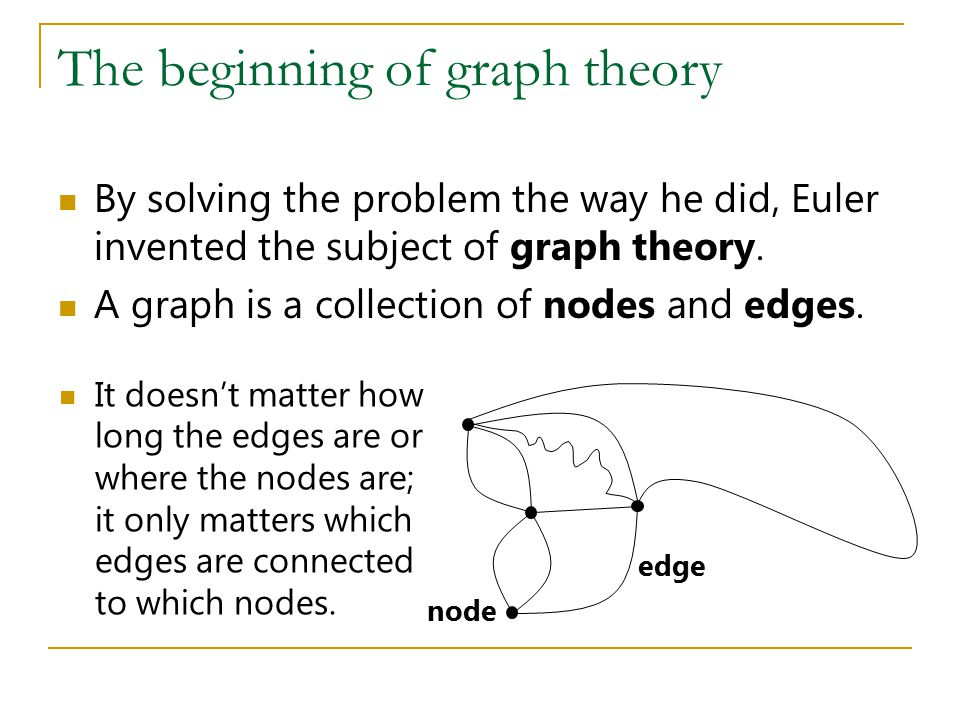 The beginning of graph theory By solving the problem the way he did, Euler invented the subject of graph theory. A graph is a collection of nodes and