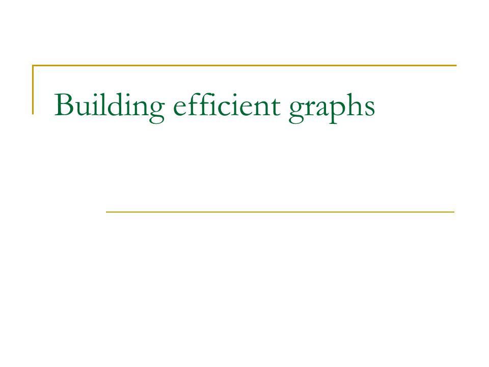 Building efficient graphs
