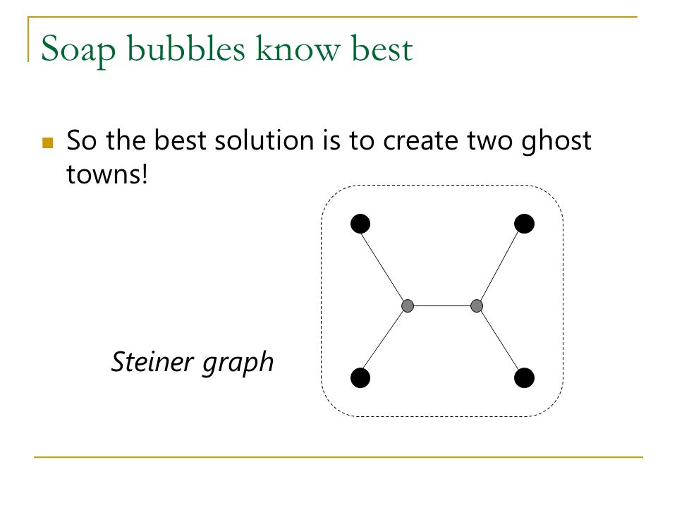 Soap bubbles know best So the best solution is to create two ghost towns! Steiner graph