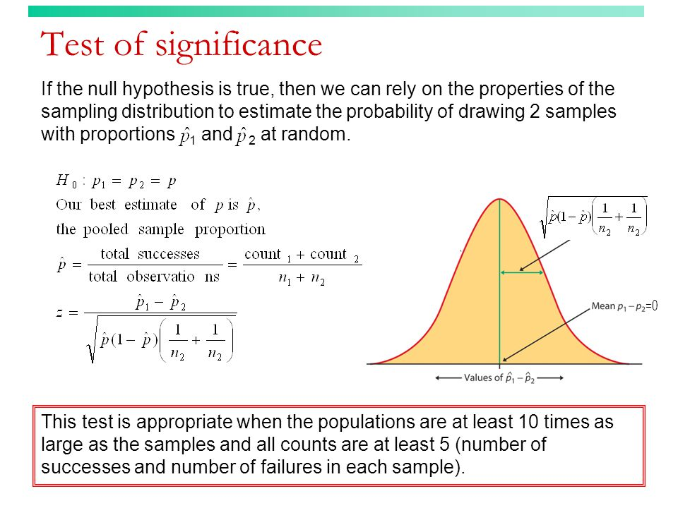 If the null hypothesis is true, then we can rely on the properties of the sampling distribution to estimate the probability of drawing 2 samples with