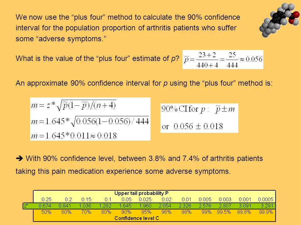 """We now use the """"plus four"""" method to calculate the 90% confidence interval for the population proportion of arthritis patients who suffer some """"advers"""