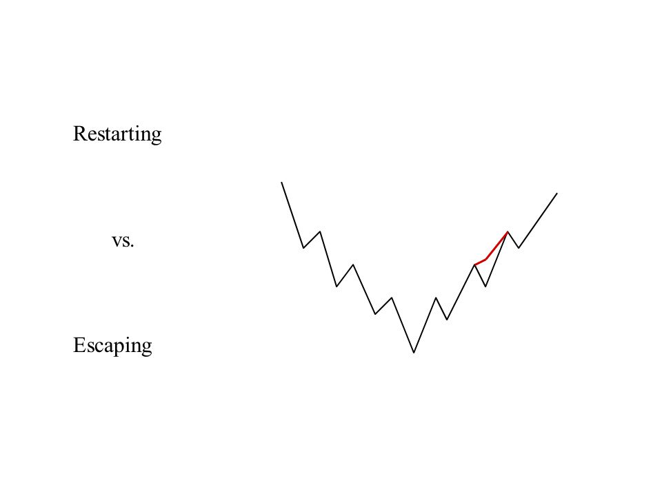 Restarting vs. Escaping