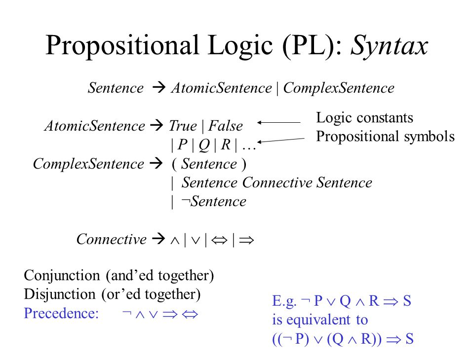 Propositional Logic (PL): Syntax Sentence  AtomicSentence | ComplexSentence AtomicSentence  True | False | P | Q | R | … ComplexSentence  ( Sentence ) | Sentence Connective Sentence | ¬Sentence Connective   |  |  |  Logic constants Propositional symbols Conjunction (and'ed together) Disjunction (or'ed together) Precedence: ¬     E.g.