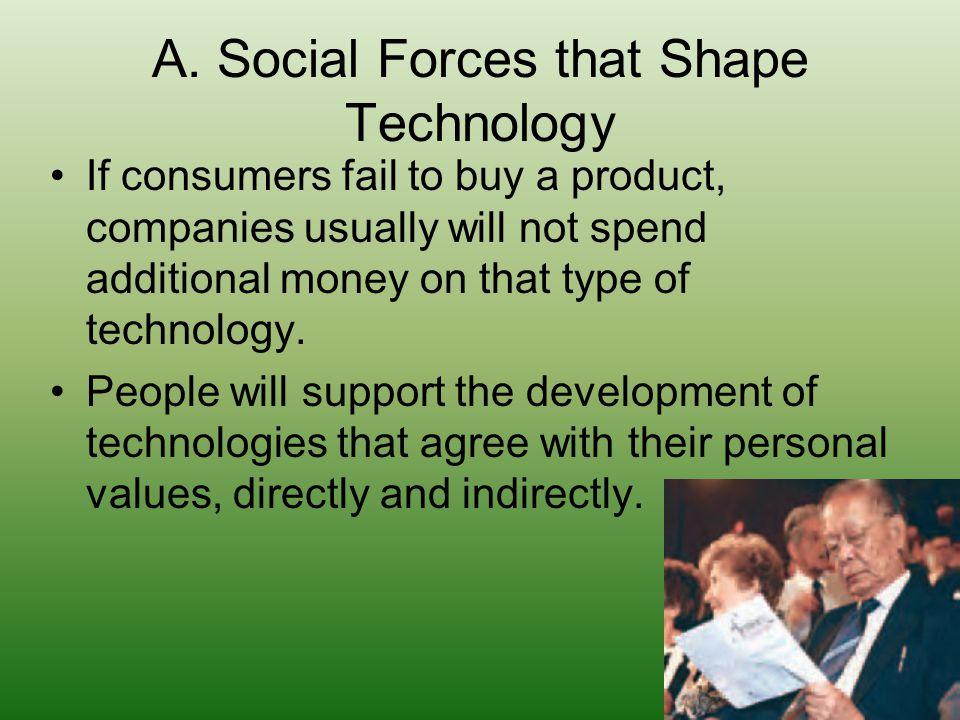 B.Economic Forces that Shape Technology 1.