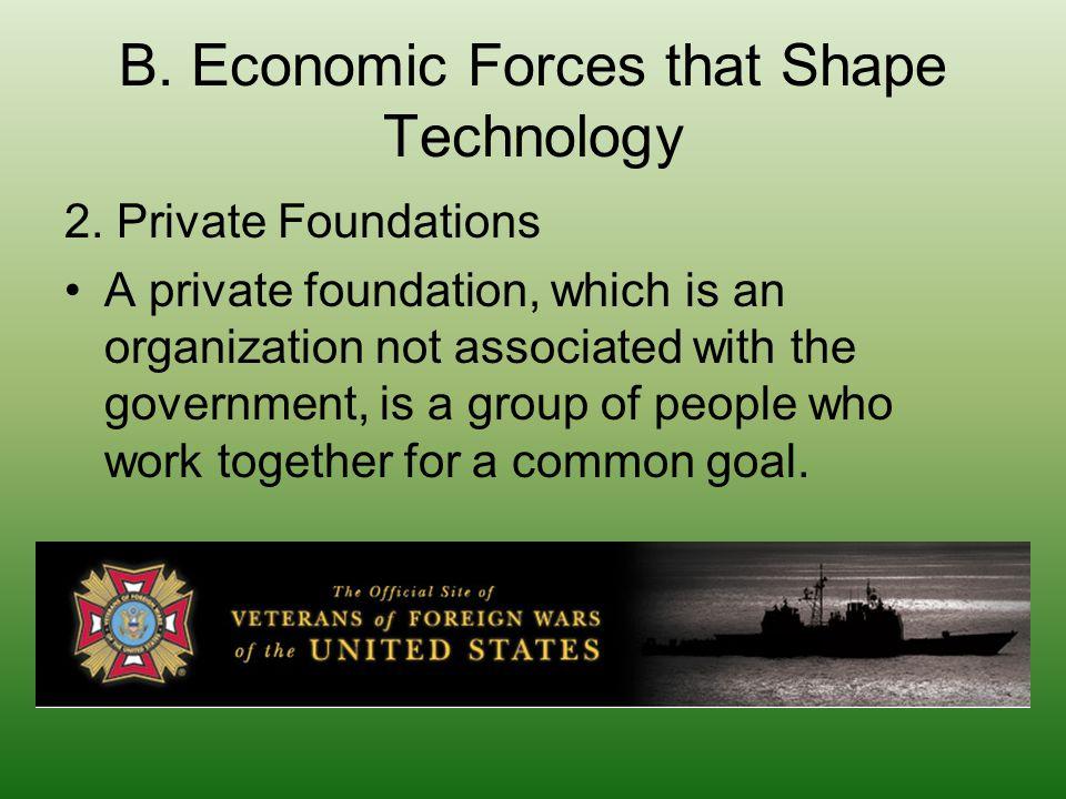 B.Economic Forces that Shape Technology 3.