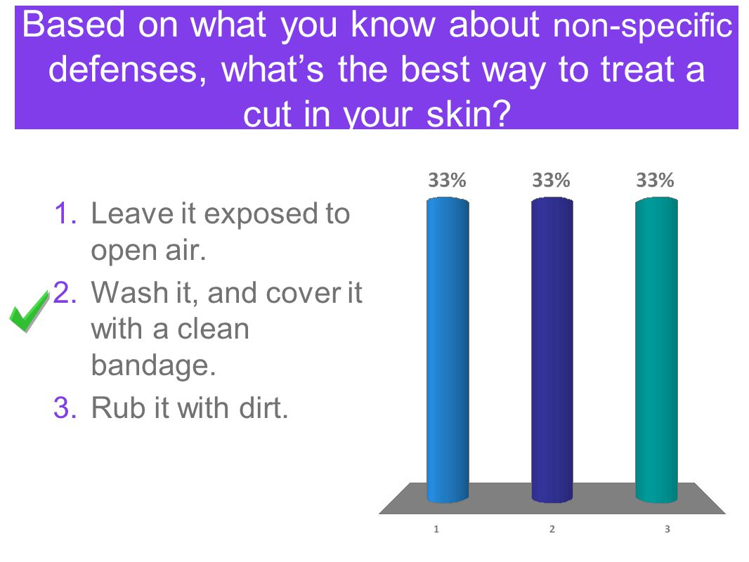 Based on what you know about non-specific defenses, what's the best way to treat a cut in your skin? 1.Leave it exposed to open air. 2.Wash it, and co