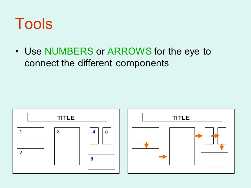 Tools Use NUMBERS or ARROWS for the eye to connect the different components TITLE 1 2 345 6
