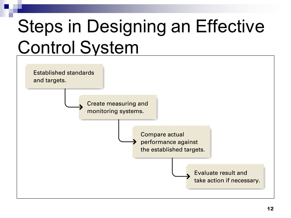 12 Steps in Designing an Effective Control System