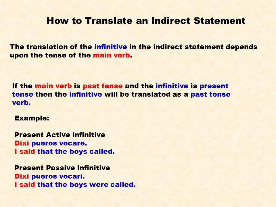 The translation of the infinitive in the indirect statement depends upon the tense of the main verb.