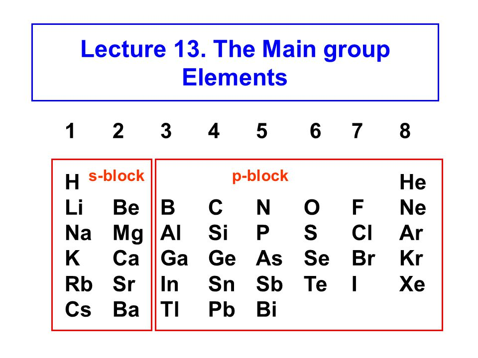 Ordinarily, one would expect elements to have as their most stable oxidation state the group oxidation state.