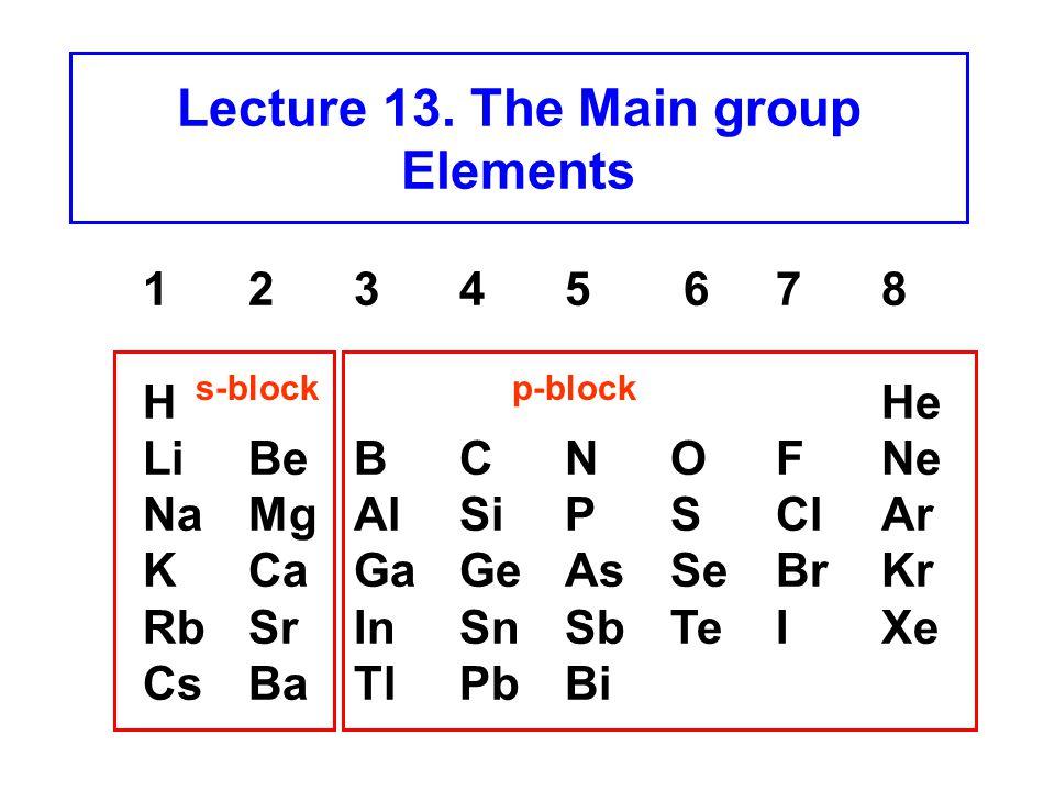Lecture 13. The Main group Elements 12345 678 HHe LiBeBCNOFNe NaMgAlSiPSClAr KCaGaGeAsSeBrKr RbSrInSnSbTeIXe CsBaTlPbBi s-blockp-block