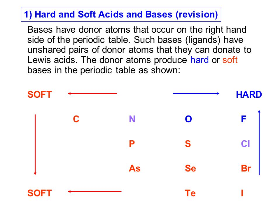 The Lewis acids we are considering here are classified into hard and soft as shown below: 1 2……1b2b345 H Li BeB Na MgAlSi K Ca……CuZnGaGe Rb Sr……AgCdInSnSb Cs Ba……AuHgTlPbBi red= soft blue= hard purple =intermediate