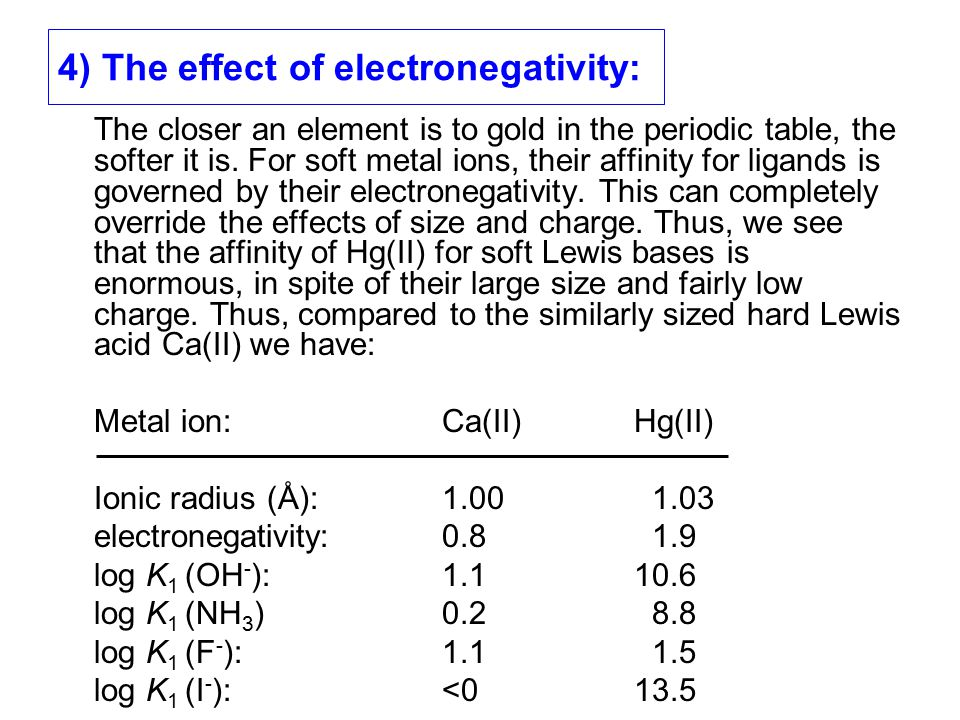 4) The effect of electronegativity: The closer an element is to gold in the periodic table, the softer it is. For soft metal ions, their affinity for