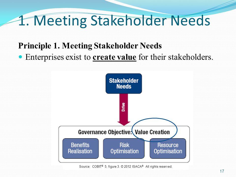 1.Meeting Stakeholder Needs Principle 1.