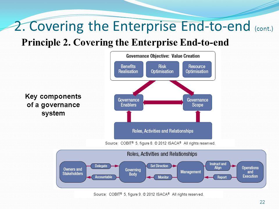 2.Covering the Enterprise End-to-end (cont.) Principle 2.