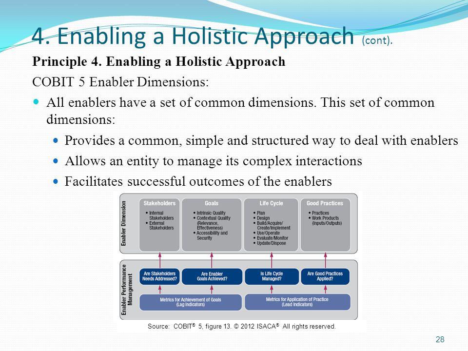 4.Enabling a Holistic Approach (cont). Principle 4.
