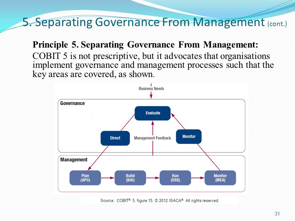 5. Separating Governance From Management (cont.) Principle 5. Separating Governance From Management: COBIT 5 is not prescriptive, but it advocates tha