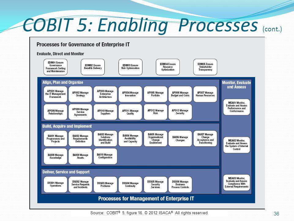 COBIT 5: Enabling Processes (cont.) 36 Source: COBIT ® 5, figure 16.