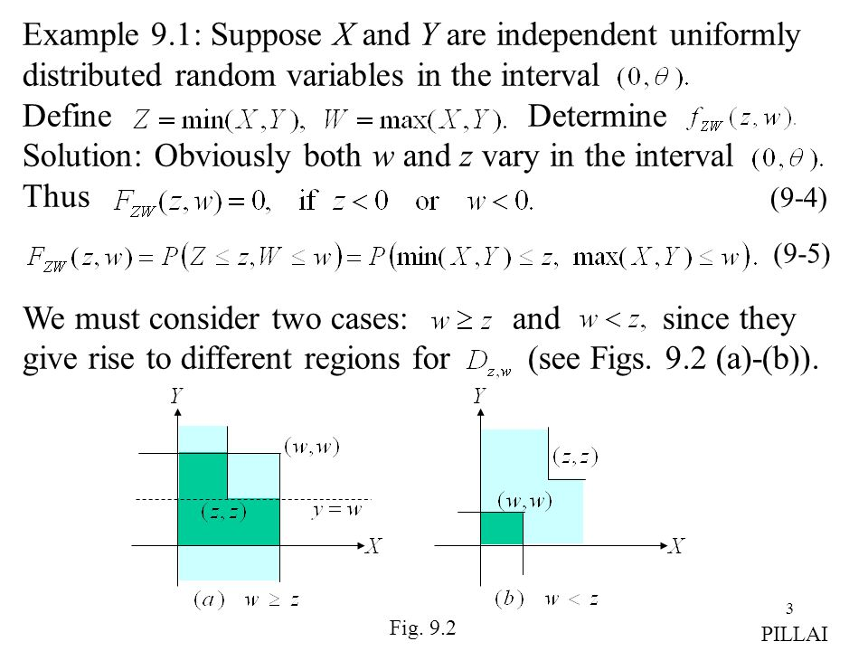 3 Example 9.1: Suppose X and Y are independent uniformly distributed random variables in the interval Define Determine Solution: Obviously both w and