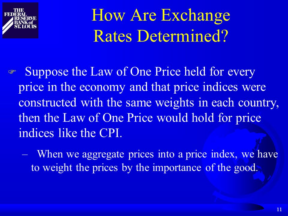 11 How Are Exchange Rates Determined.