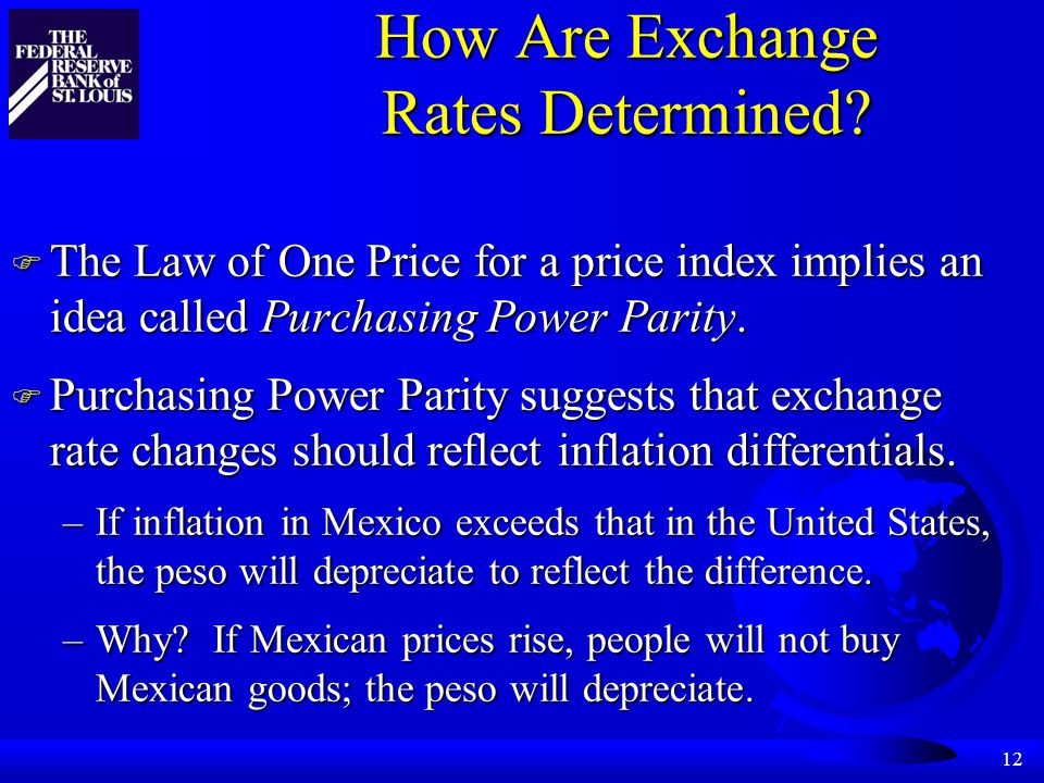 12 How Are Exchange Rates Determined.