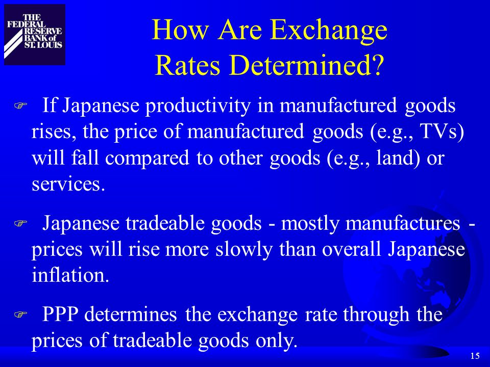 15 How Are Exchange Rates Determined.