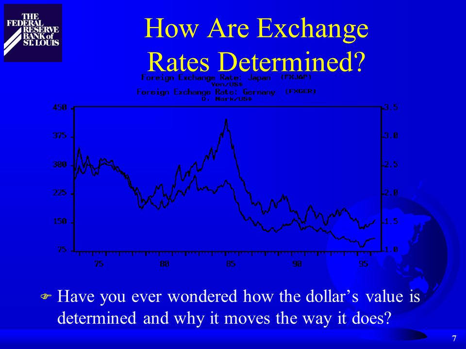 7 How Are Exchange Rates Determined.