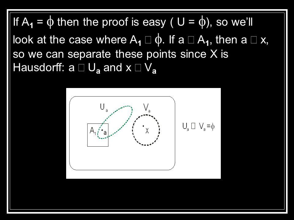 If A 1 =  then the proof is easy ( U =  ), so we'll look at the case where A 1  .
