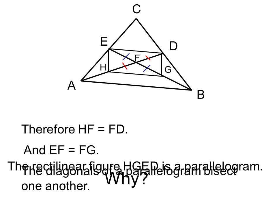 A B C E D F H G The rectilinear figure HGED is a parallelogram. Therefore HF = FD. And EF = FG. Why? The diagonals of a parallelogram bisect one anoth
