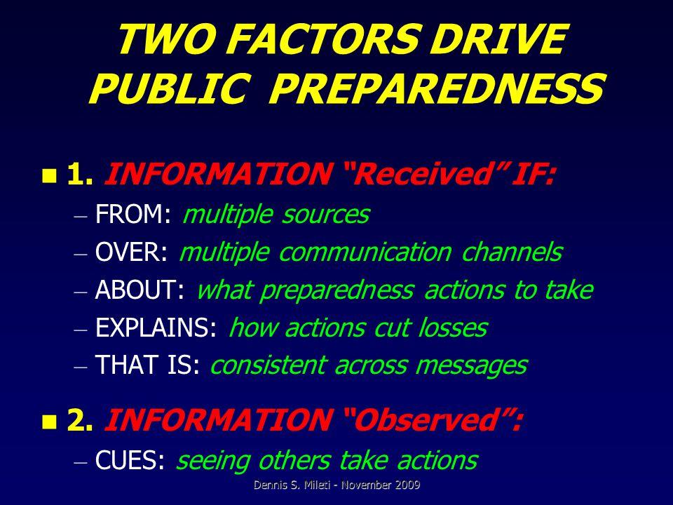 TWO FACTORS DRIVE PUBLIC PREPAREDNESS 1.