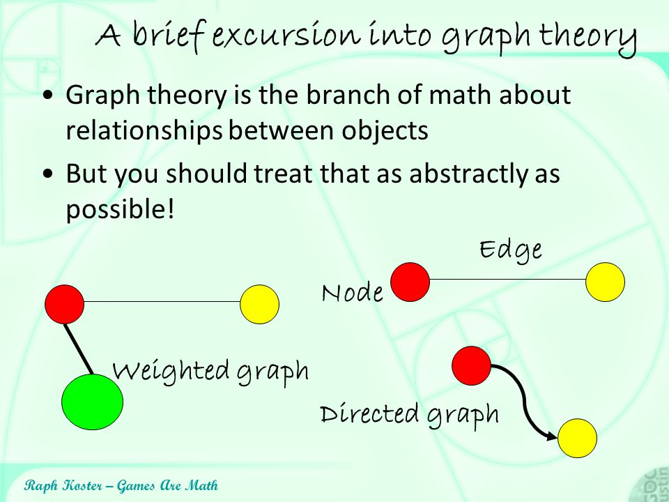 Raph Koster – Games Are Math A brief excursion into graph theory Graph theory is the branch of math about relationships between objects But you should
