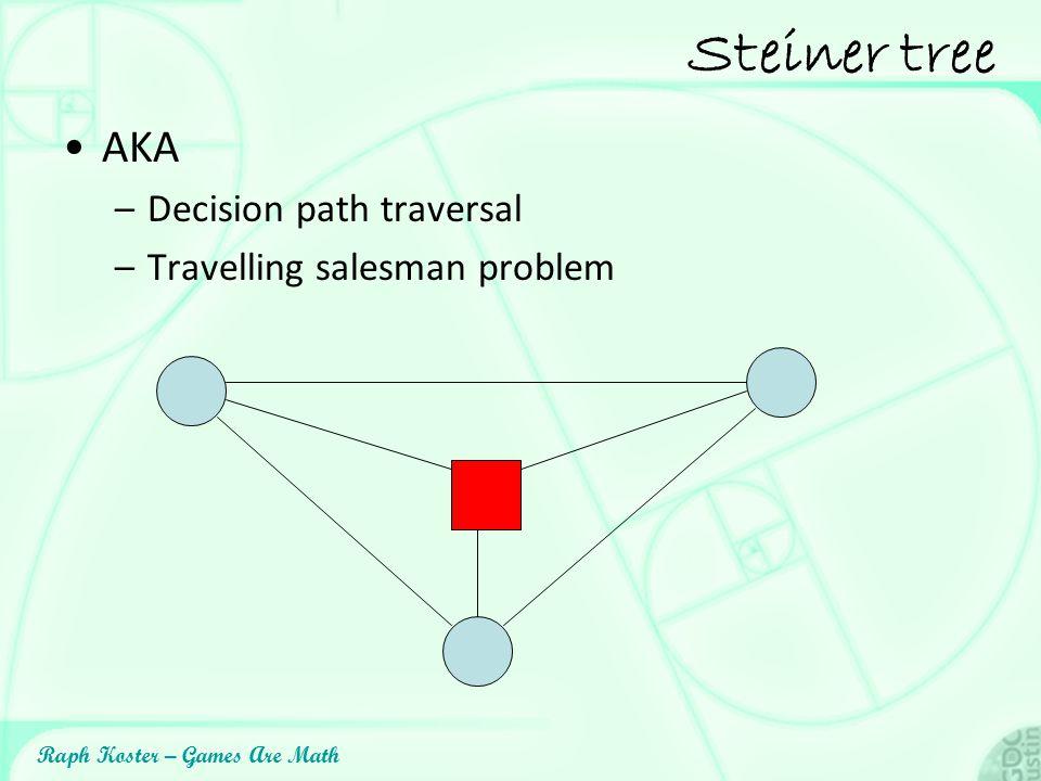Raph Koster – Games Are Math Steiner tree AKA –Decision path traversal –Travelling salesman problem