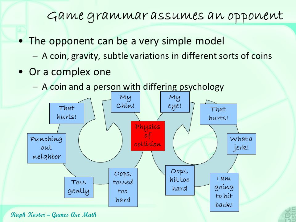 Raph Koster – Games Are Math Further reading on the web My original presentation Grammar of Gameplay –http://www.theoryoffun.com/grammar/gdc2005.htmhttp://www.theoryoffun.com/grammar/gdc2005.htm Dan Cook's Chemistry of Game Design –http://www.gamasutra.com/view/feature/1524/the_chemistry_of_game_des ign.phphttp://www.gamasutra.com/view/feature/1524/the_chemistry_of_game_des ign.php The Complexity Zoo: site all about complexity –http://qwiki.stanford.edu/wiki/Complexity_Zoohttp://qwiki.stanford.edu/wiki/Complexity_Zoo Karp's 21 NP-Complete problems: –http://en.wikipedia.org/wiki/Karp%27s_21_NP-complete_problemshttp://en.wikipedia.org/wiki/Karp%27s_21_NP-complete_problems Fantastic puzzle page –http://home.comcast.net/~stegmann/assembly.htmhttp://home.comcast.net/~stegmann/assembly.htm The guinea pig getting eaten in the original V: –http://www.youtube.com/watch?v=VObQfWMgmIMhttp://www.youtube.com/watch?v=VObQfWMgmIM Excellent walkthrough of map coloring: –http://www.ctl.ua.edu/math103/mapcolor/mapcolor.htmhttp://www.ctl.ua.edu/math103/mapcolor/mapcolor.htm Great partition problem article –http://www.americanscientist.org/issues/pub/2002/3/the-easiest-hard- problem/1http://www.americanscientist.org/issues/pub/2002/3/the-easiest-hard- problem/1