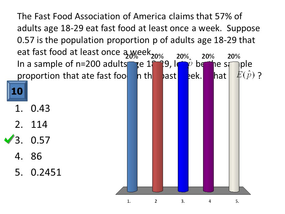 The Fast Food Association of America claims that 57% of adults age 18-29 eat fast food at least once a week. Suppose 0.57 is the population proportion
