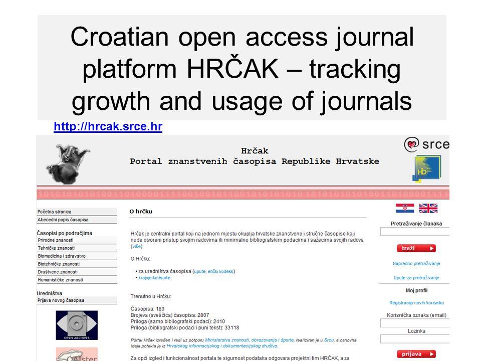 Croatian open access journal platform HRČAK – tracking growth and usage of journals http://hrcak.srce.hr