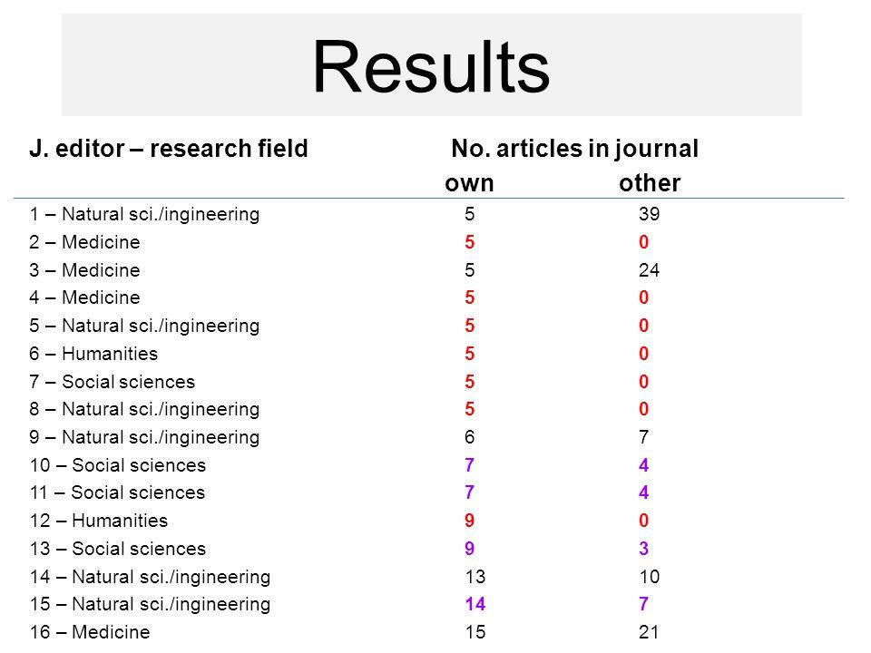 J. editor – research field No.