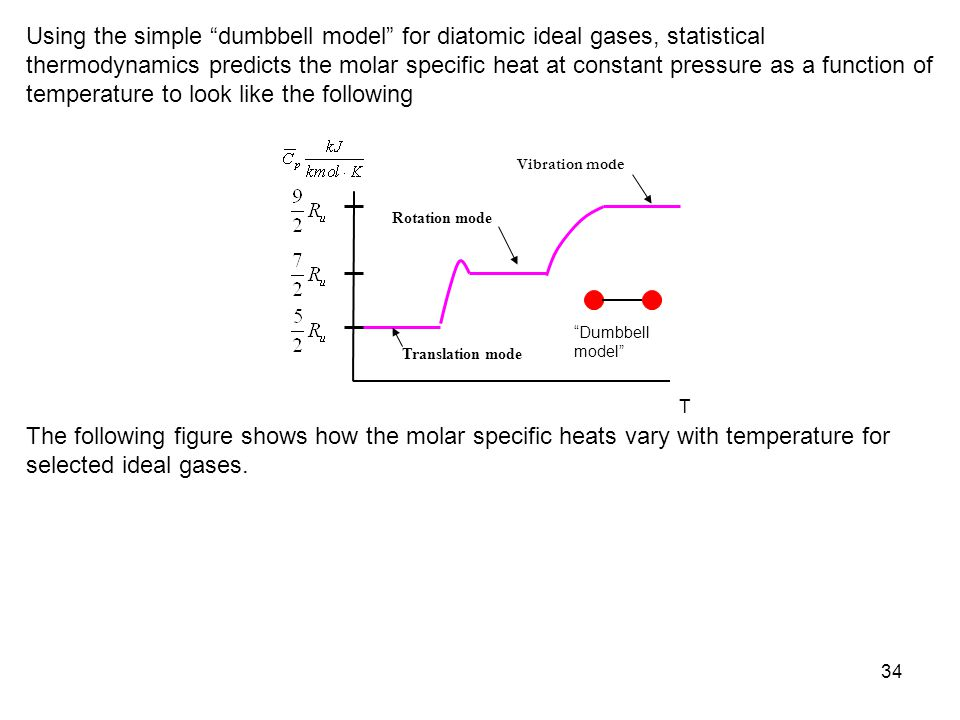 """34 Using the simple """"dumbbell model"""" for diatomic ideal gases, statistical thermodynamics predicts the molar specific heat at constant pressure as a f"""