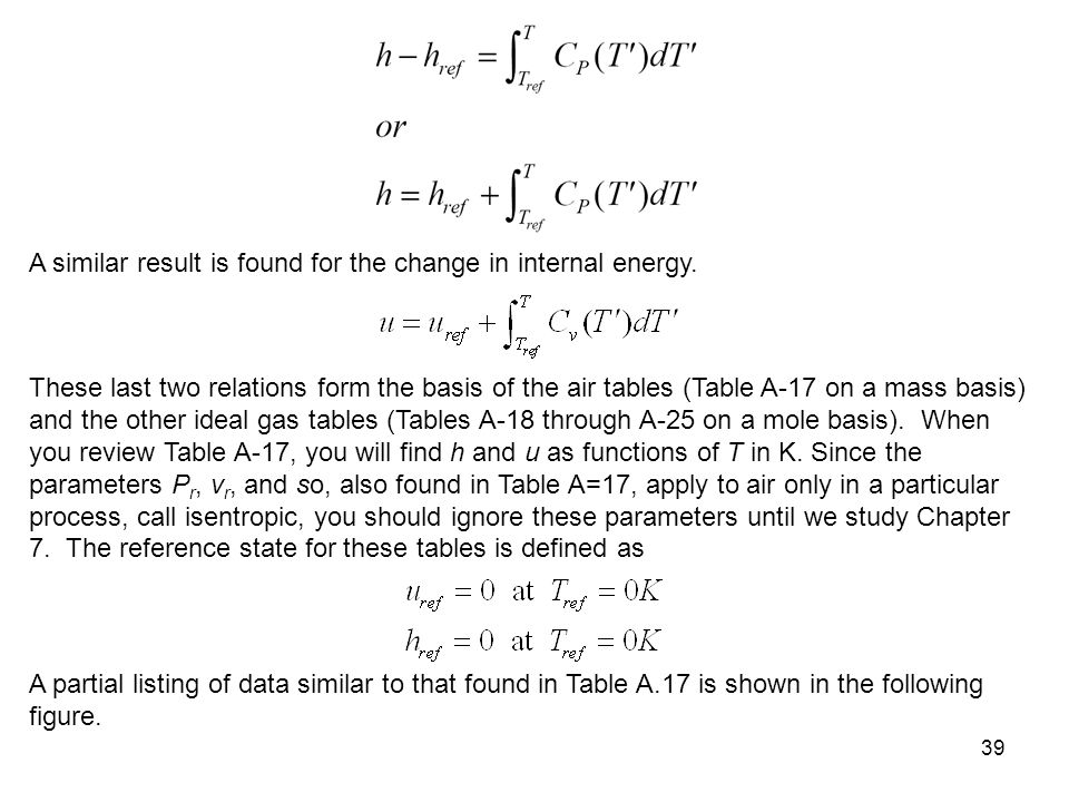 39 A similar result is found for the change in internal energy. These last two relations form the basis of the air tables (Table A-17 on a mass basis)