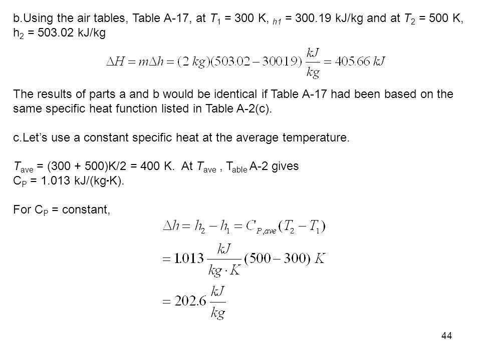 44 b.Using the air tables, Table A-17, at T 1 = 300 K, h1 = 300.19 kJ/kg and at T 2 = 500 K, h 2 = 503.02 kJ/kg The results of parts a and b would be