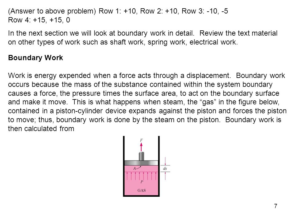 8 Since the work is process dependent, the differential of boundary work  W b is called inexact.