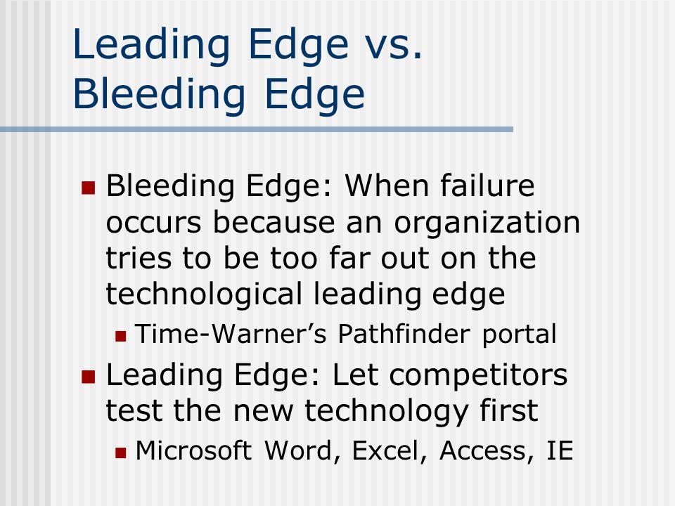 Leading Edge vs.