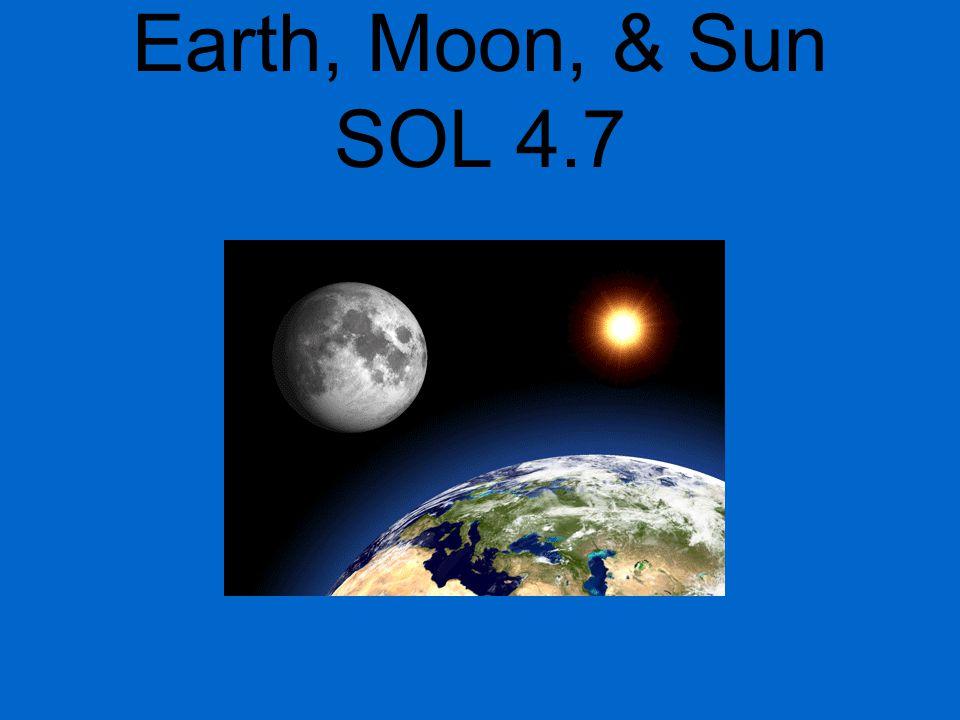 Earth, Moon, & Sun SOL 4.7