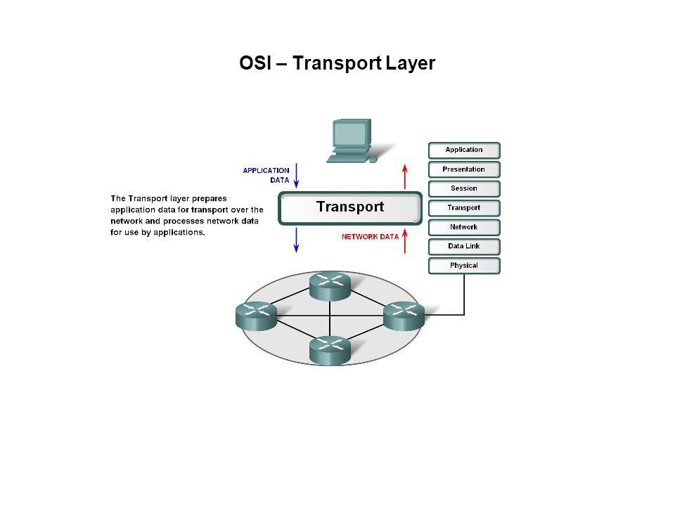 II.Purpose of Transport Layer 1.