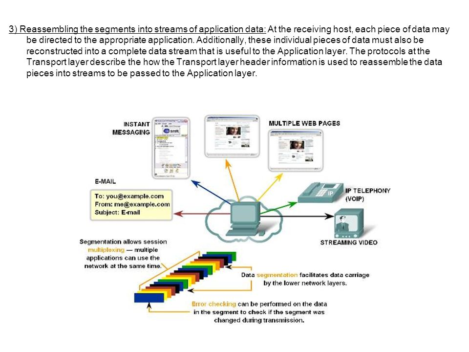 4) Identifying the different applications: In order to pass data streams to the proper applications, the Transport layer must identify the target application.